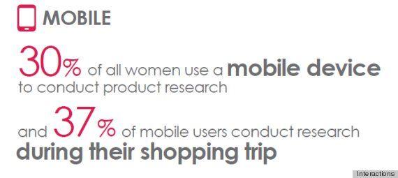pesquisa de consumo