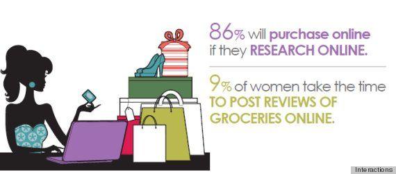 pesquisas de consumo